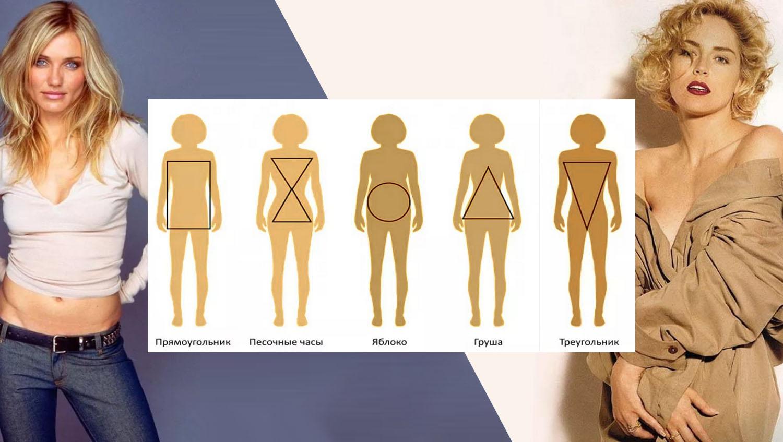 Как выглядеть стройной с помощью одежды - типы фигур