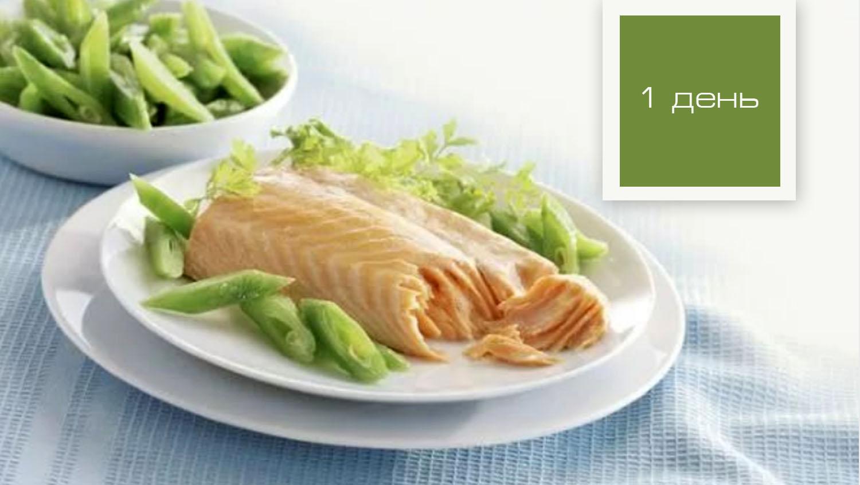 Начало диеты – рыбный день